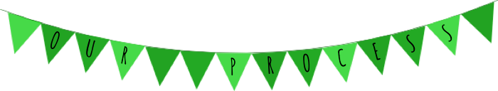 OUR Process - Peapods Family Childcare Homes Thoughts on Childcare